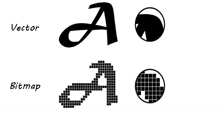 how to digitize a logo